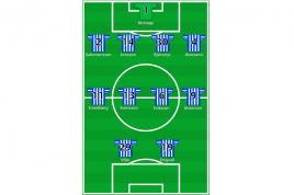 fotbollsplan-ifk